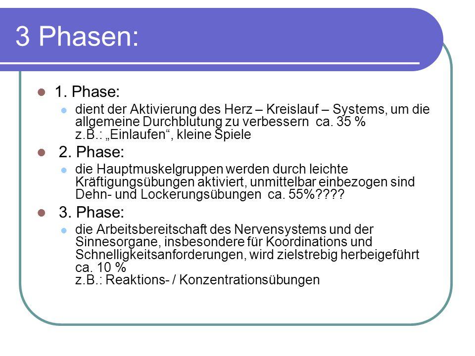 3 Phasen: 1. Phase: 2. Phase: 3. Phase: