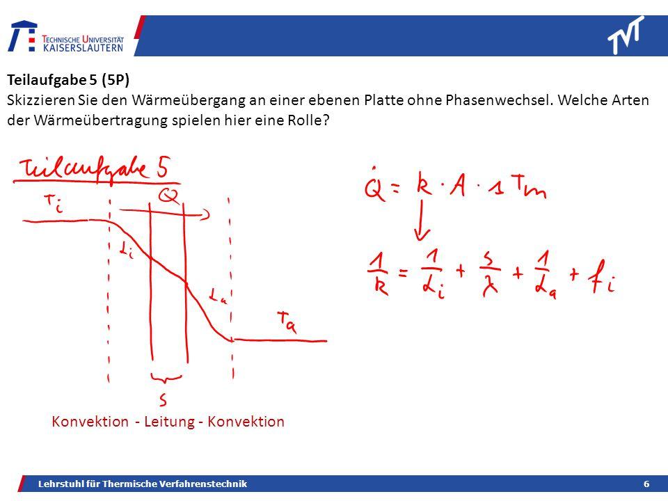 Konvektion - Leitung - Konvektion