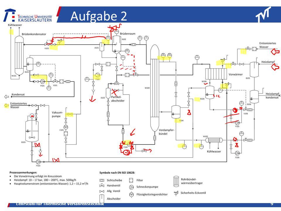 Aufgabe 2 Lehrstuhl für Thermische Verfahrenstechnik