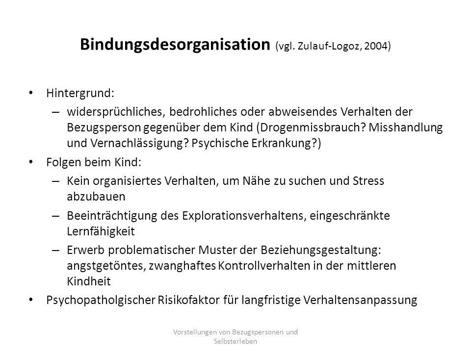 Bindungsdesorganisation (vgl. Zulauf-Logoz, 2004)