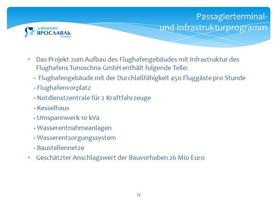 Passagierterminal- und Infrastrukturprogramm