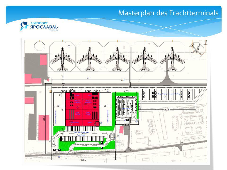 Masterplan des Frachtterminals