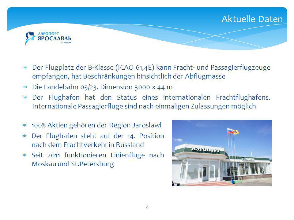 Aktuelle Daten Der Flugplatz der B-Klasse (ICAO 61,4Е) kann Fracht- und Passagierflugzeuge empfangen, hat Beschränkungen hinsichtlich der Abflugmasse.