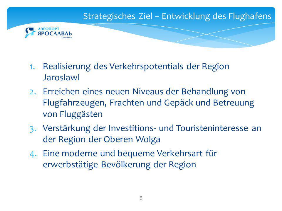 Strategisches Ziel – Entwicklung des Flughafens
