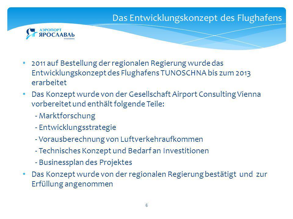 Das Entwicklungskonzept des Flughafens