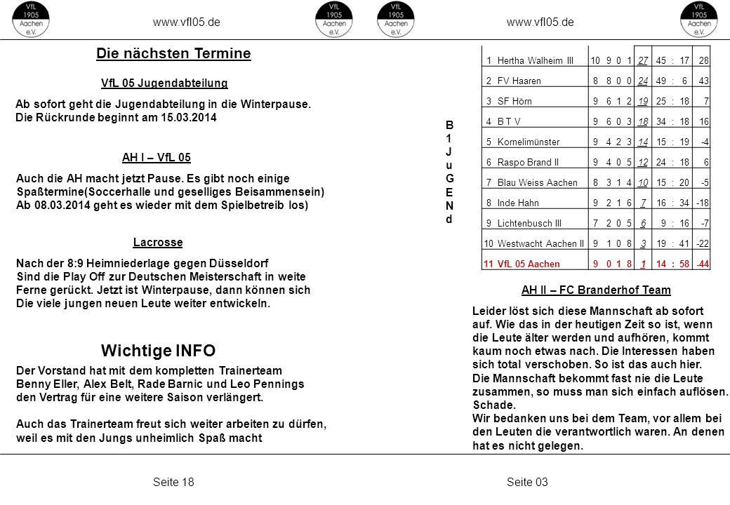 AH II – FC Branderhof Team