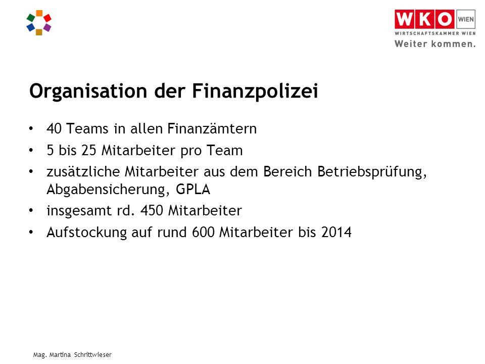 Organisation der Finanzpolizei