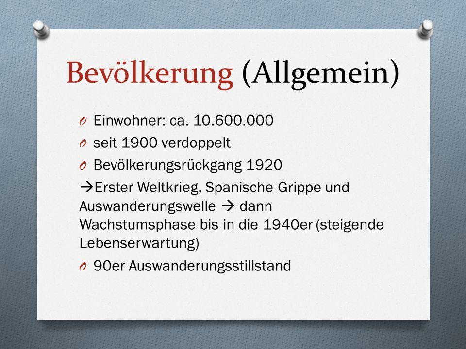 Bevölkerung (Allgemein)