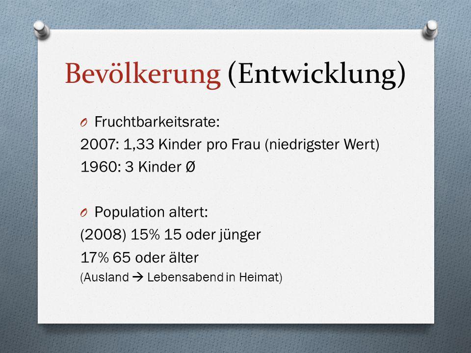Bevölkerung (Entwicklung)