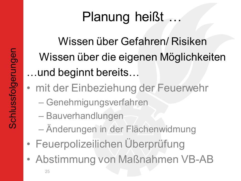 Planung heißt … Wissen über Gefahren/ Risiken