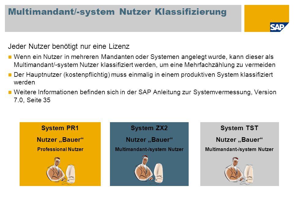 Multimandant/-system Nutzer Klassifizierung
