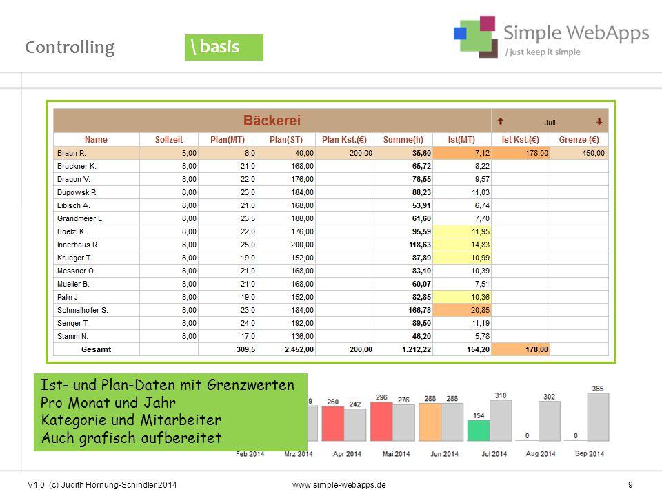 Controlling \ basis Ist- und Plan-Daten mit Grenzwerten