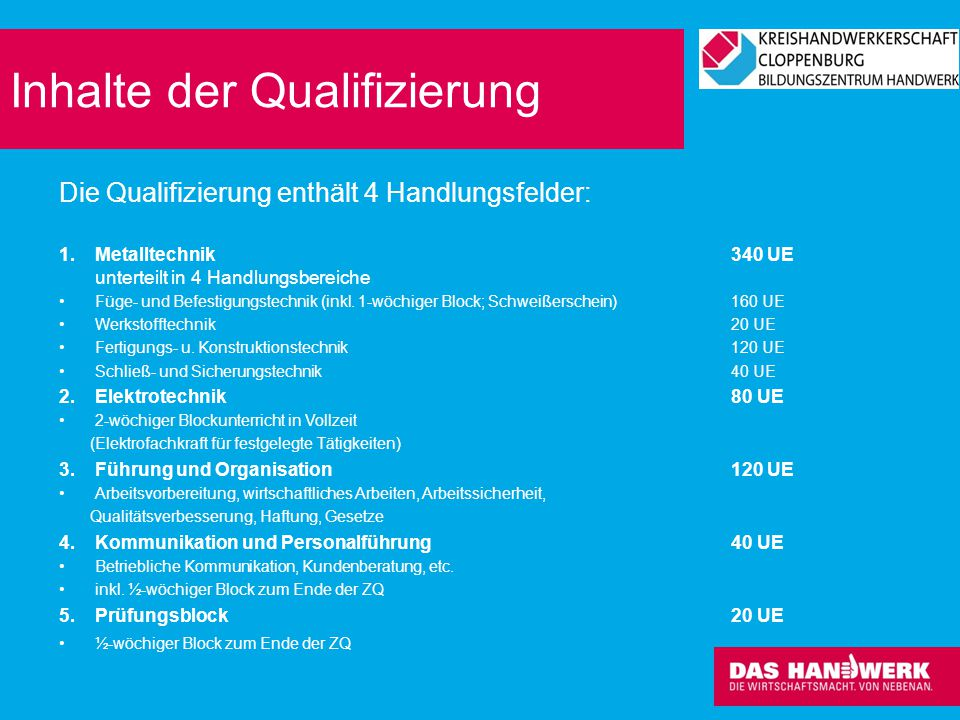 Inhalte der Qualifizierung
