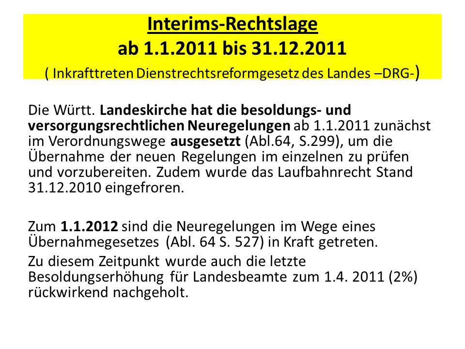 Interims-Rechtslage ab 1. 1. 2011 bis 31. 12