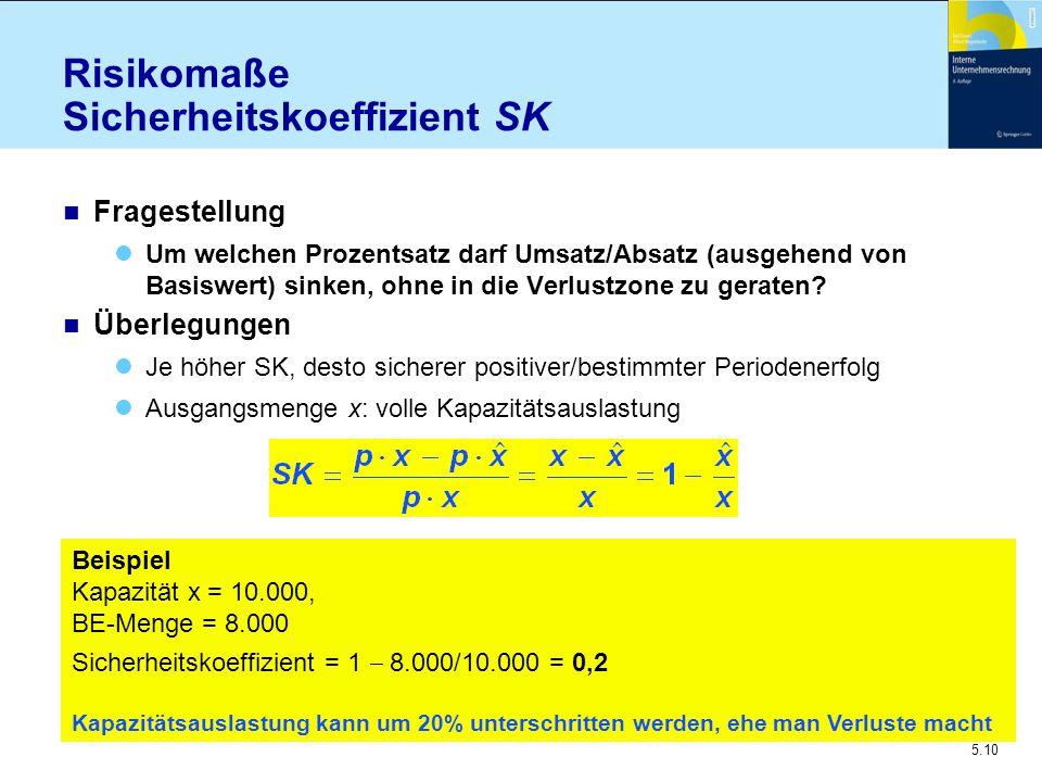 Risikomaße Sicherheitskoeffizient SK