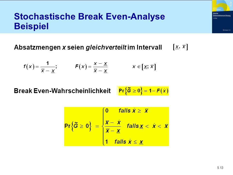 Stochastische Break Even-Analyse Beispiel