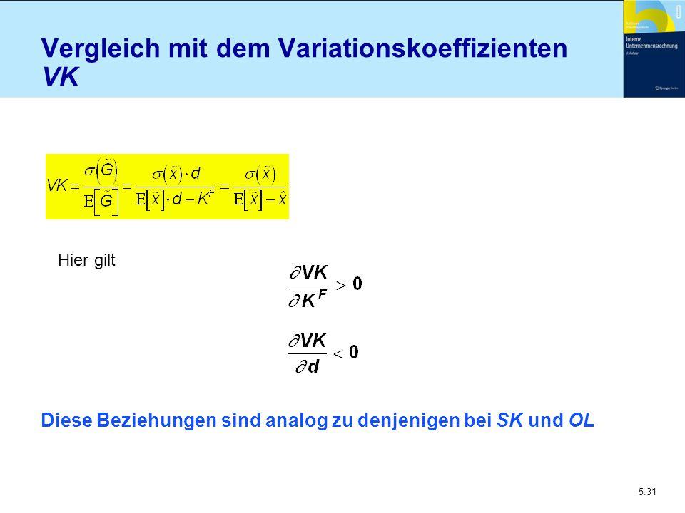 Vergleich mit dem Variationskoeffizienten VK