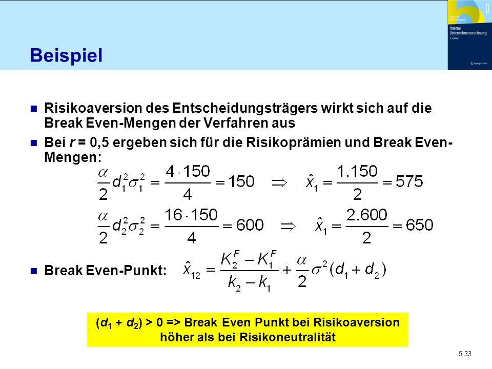 Beispiel Risikoaversion des Entscheidungsträgers wirkt sich auf die Break Even-Mengen der Verfahren aus.