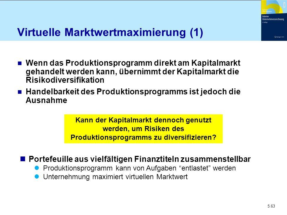 Virtuelle Marktwertmaximierung (1)