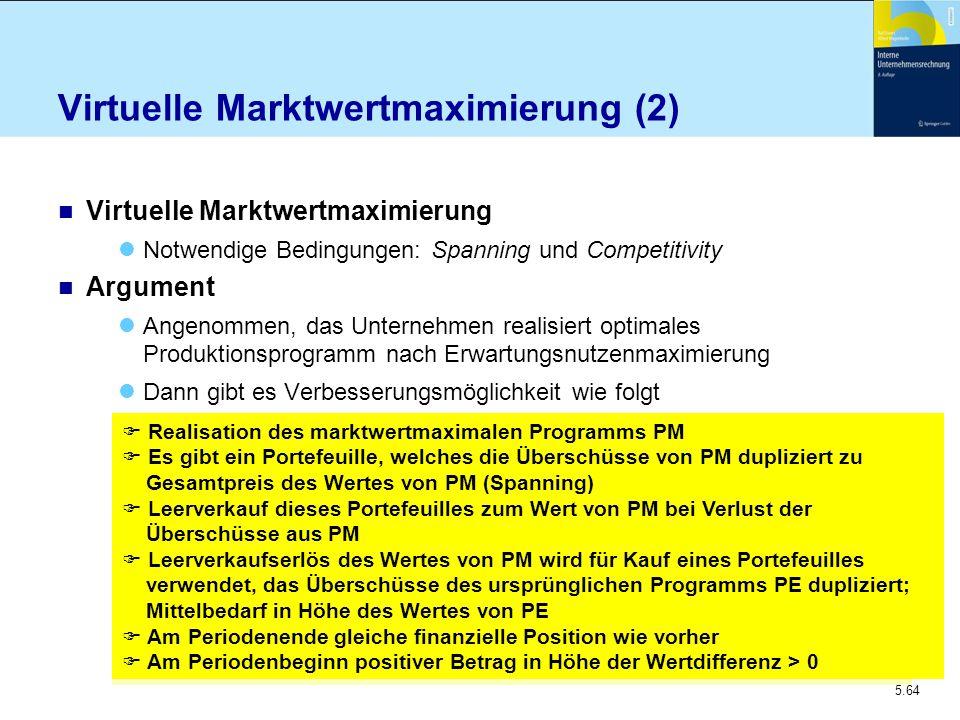 Virtuelle Marktwertmaximierung (2)