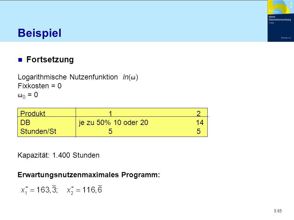 Beispiel Fortsetzung Logarithmische Nutzenfunktion ln(w) Fixkosten = 0