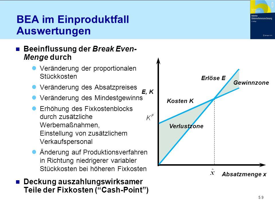 BEA im Einproduktfall Auswertungen