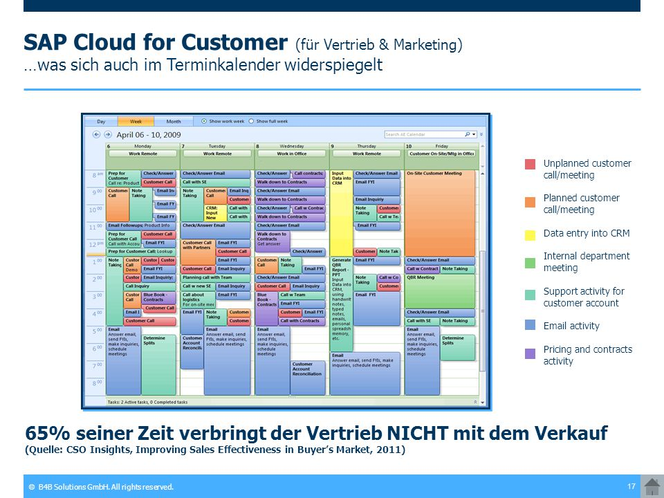 SAP Cloud for Customer (für Vertrieb & Marketing) …was sich auch im Terminkalender widerspiegelt