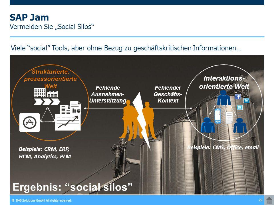 "SAP Jam Vermeiden Sie ""Social Silos"