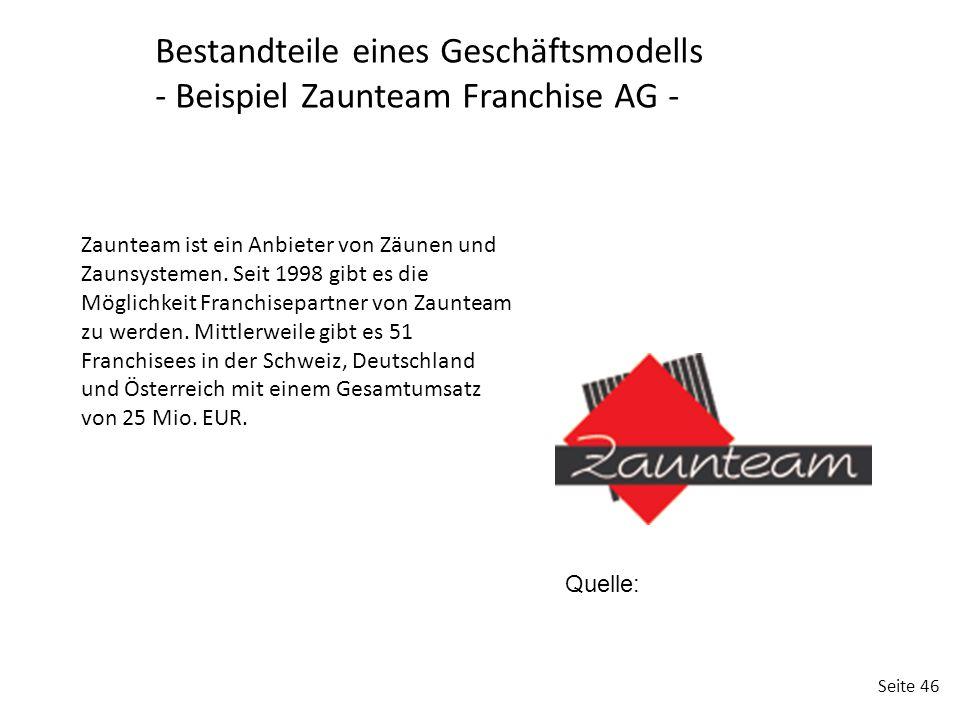 Bestandteile eines Geschäftsmodells - Beispiel Zaunteam Franchise AG -