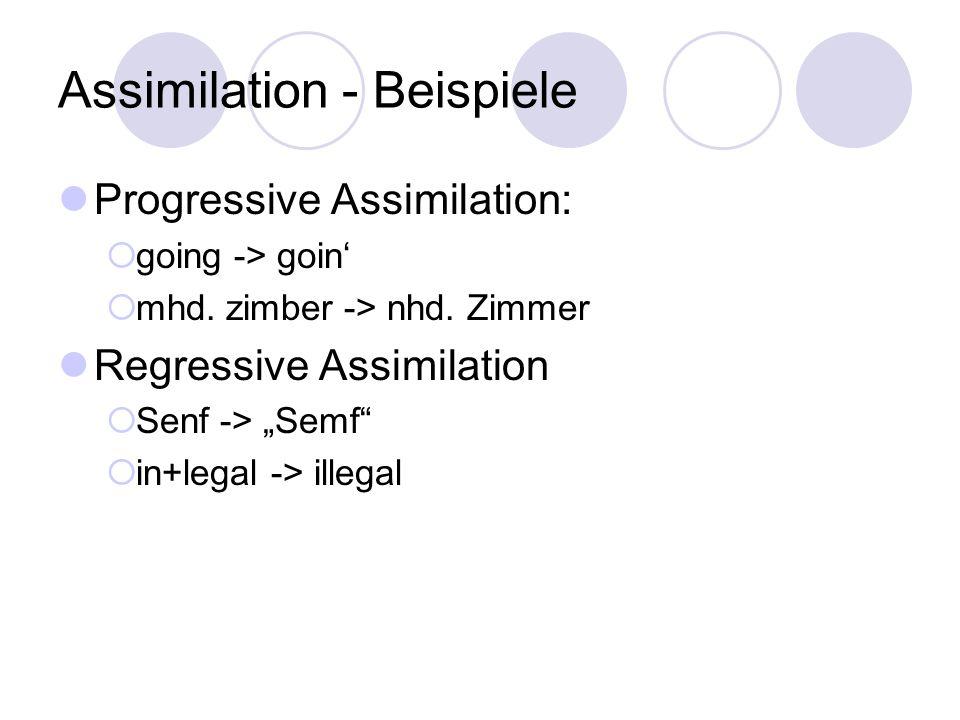 Assimilation - Beispiele