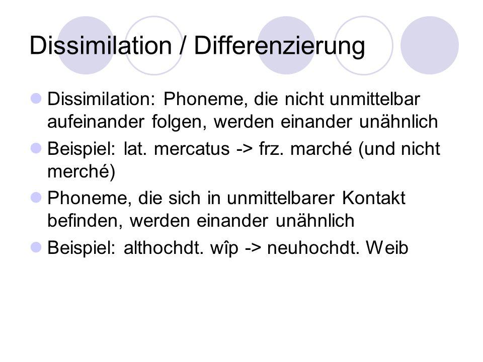 Dissimilation / Differenzierung