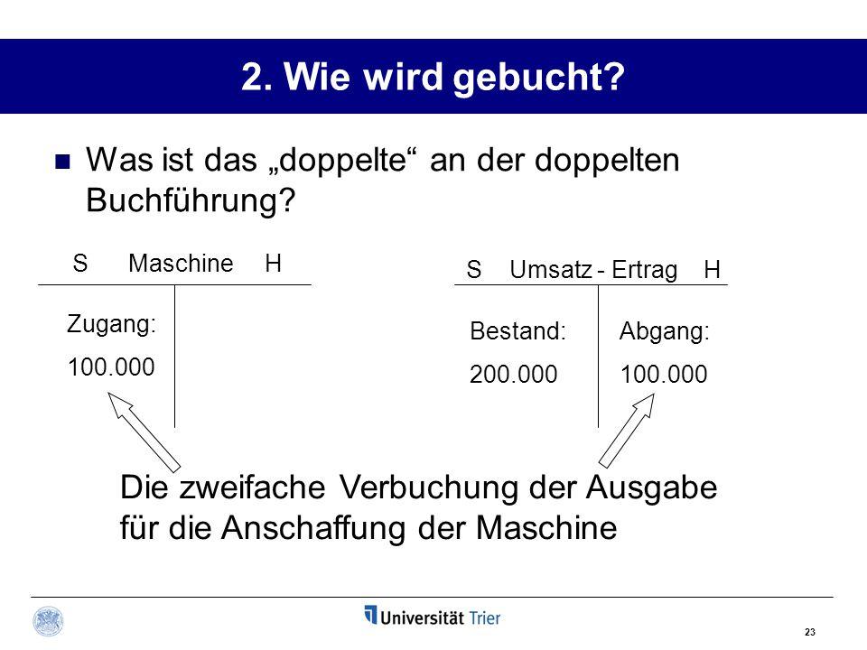 """2. Wie wird gebucht Was ist das """"doppelte an der doppelten Buchführung S Umsatz - Ertrag H."""