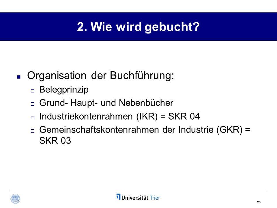 2. Wie wird gebucht Organisation der Buchführung: Belegprinzip