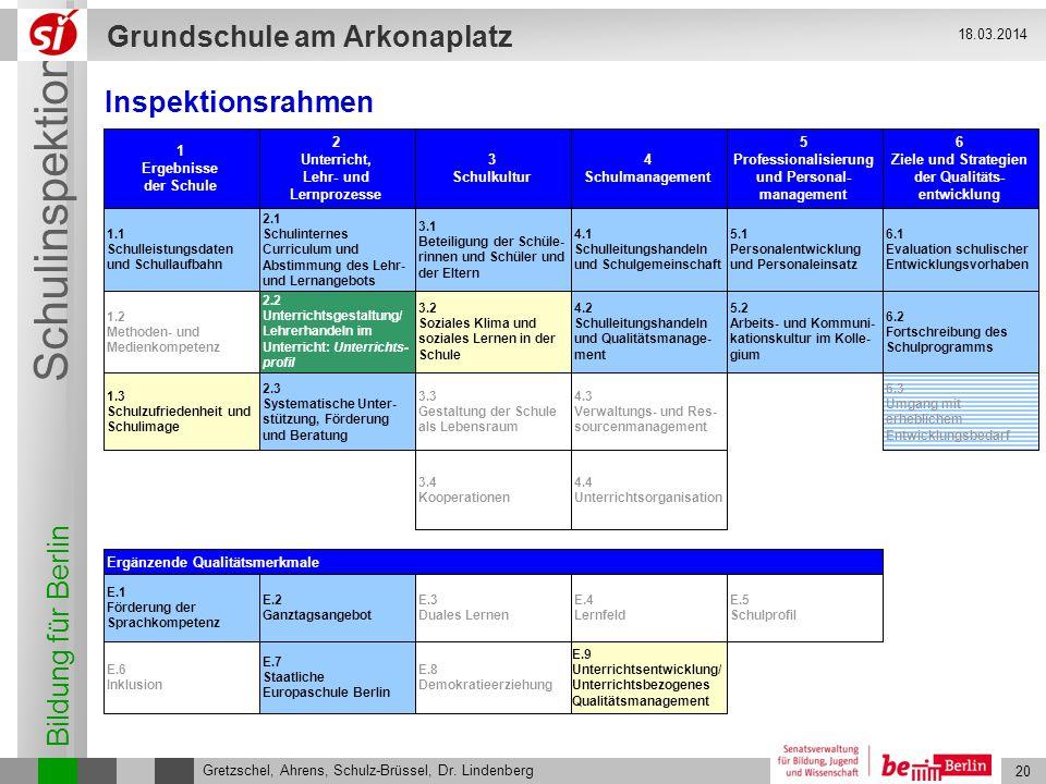 18.03.2014 Inspektionsrahmen. 4.4. Unterrichtsorganisation. 3.4. Kooperationen. 6.3. Umgang mit erheblichem Entwicklungsbedarf.