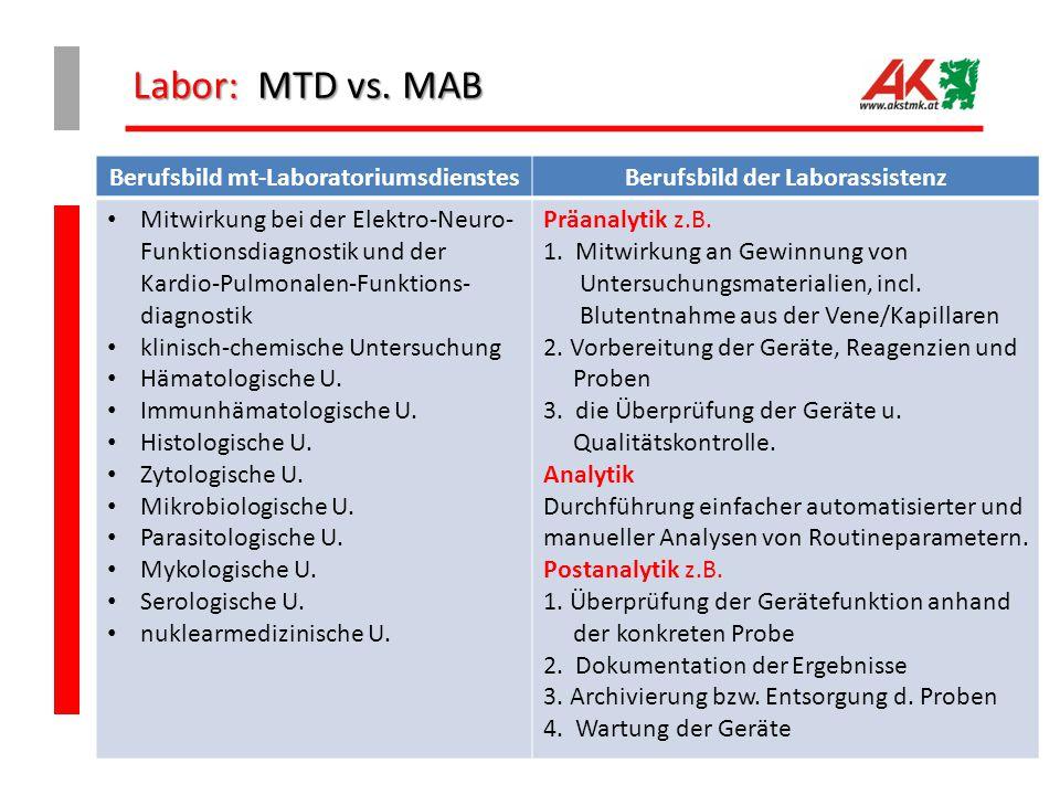 Berufsbild mt-Laboratoriumsdienstes Berufsbild der Laborassistenz