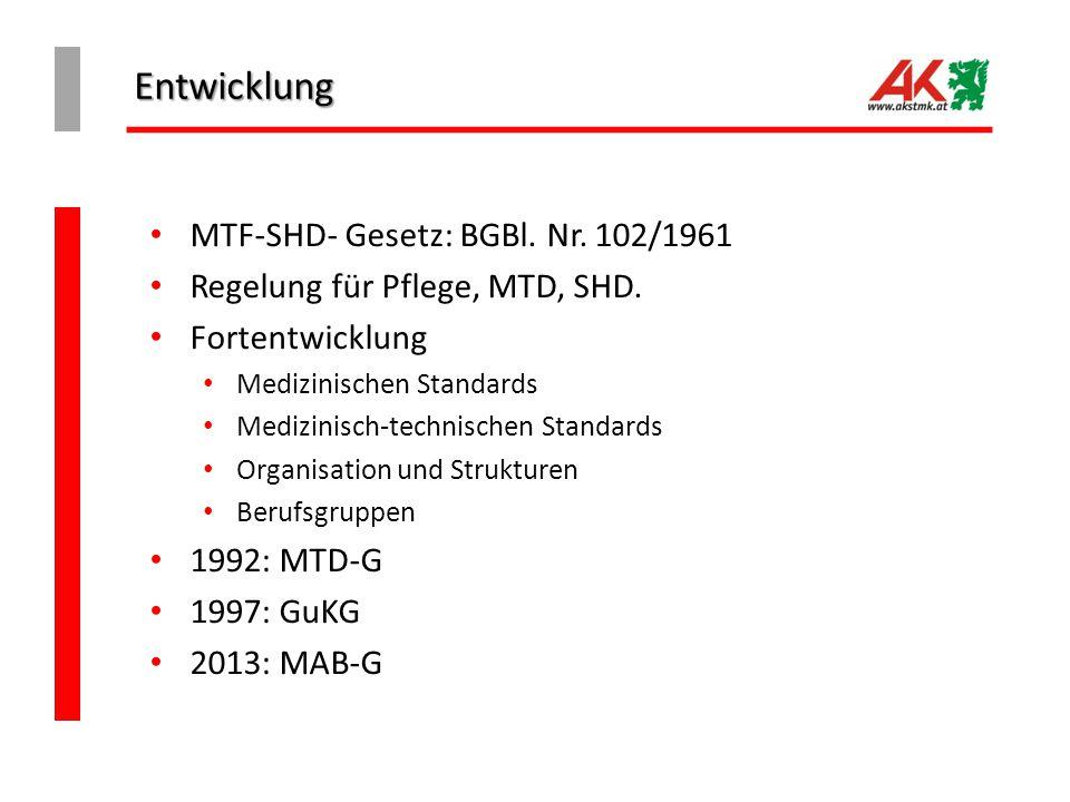 Entwicklung MTF-SHD- Gesetz: BGBl. Nr. 102/1961