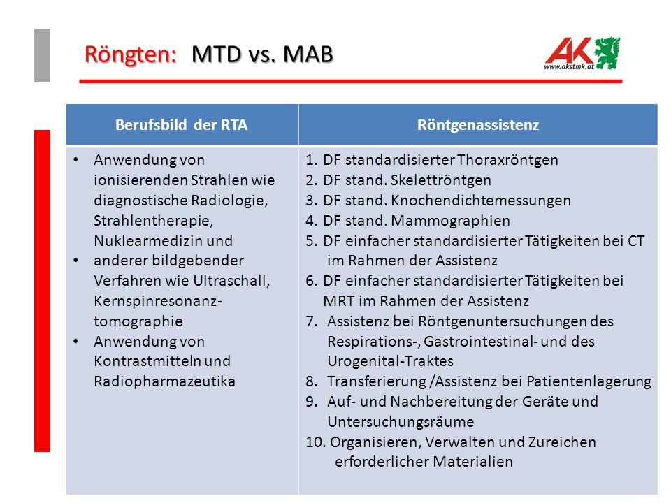 Röngten: MTD vs. MAB Berufsbild der RTA Röntgenassistenz
