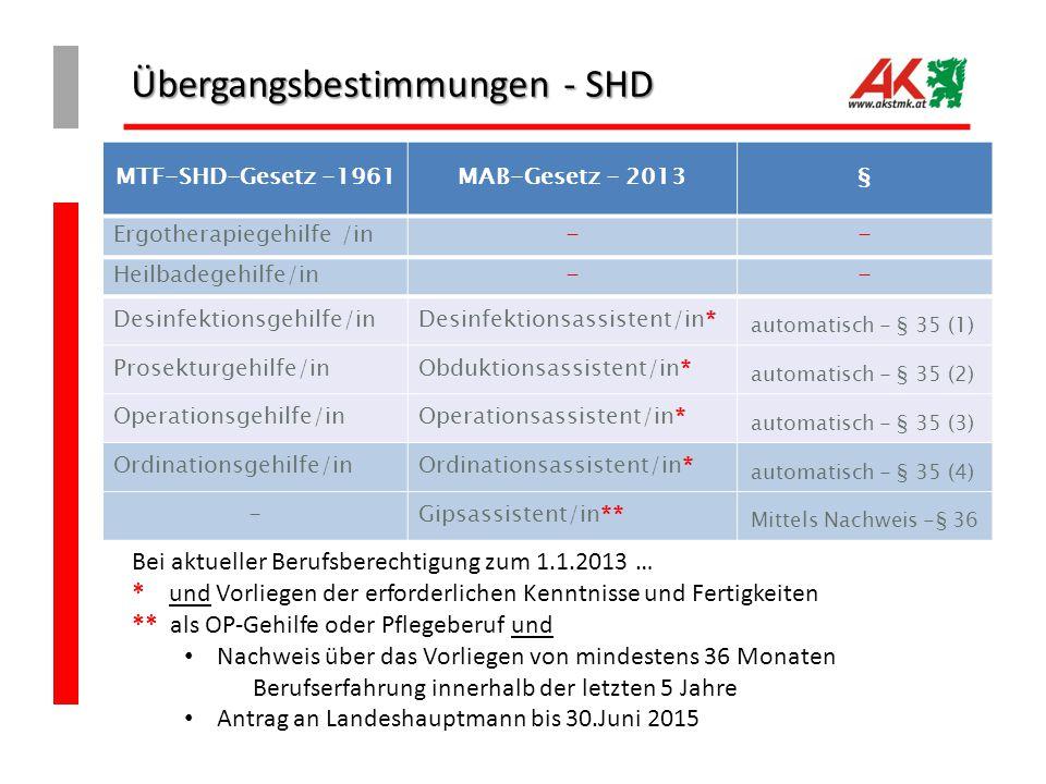 Übergangsbestimmungen - SHD