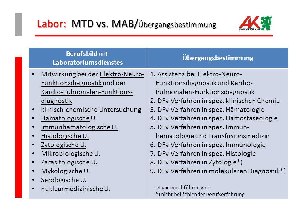 Labor: MTD vs. MAB/Übergangsbestimmung