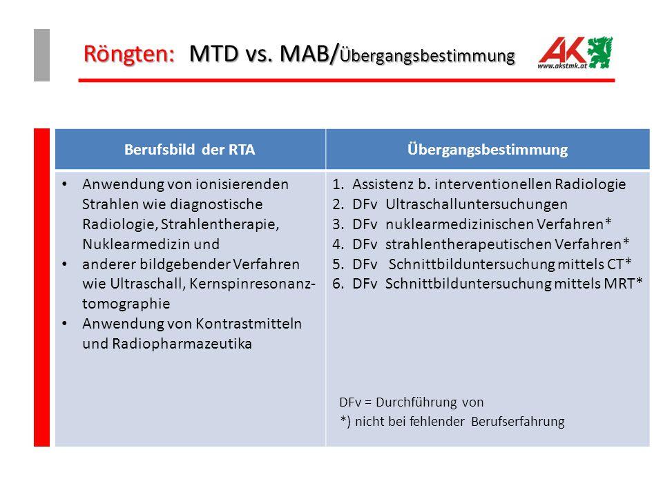 Röngten: MTD vs. MAB/Übergangsbestimmung