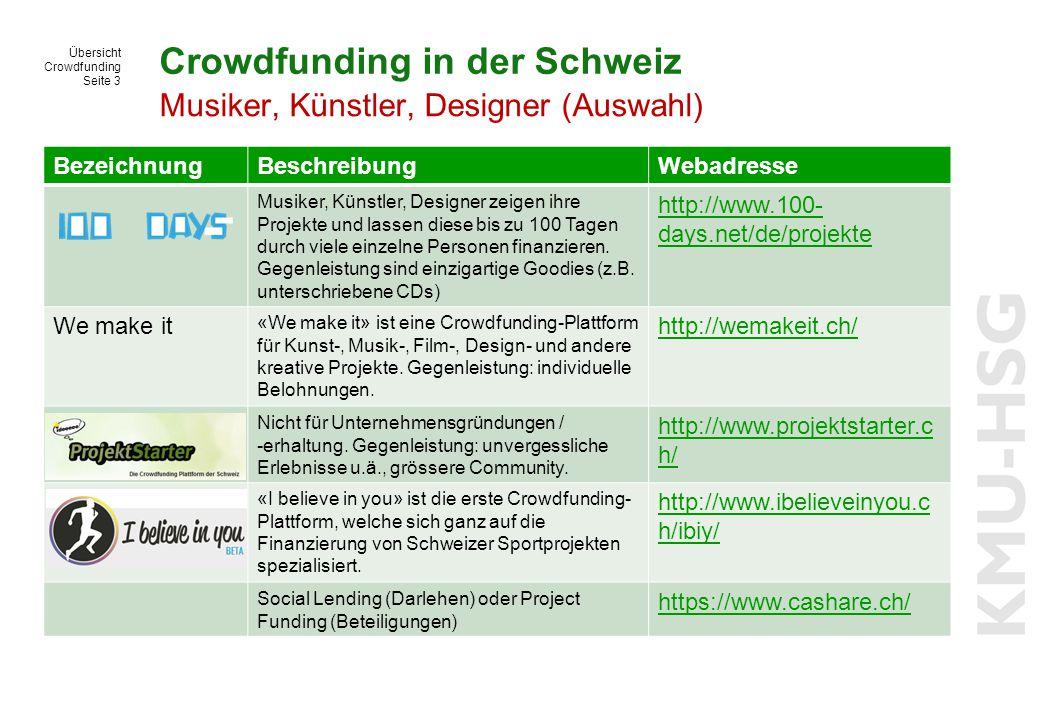 Crowdfunding in der Schweiz