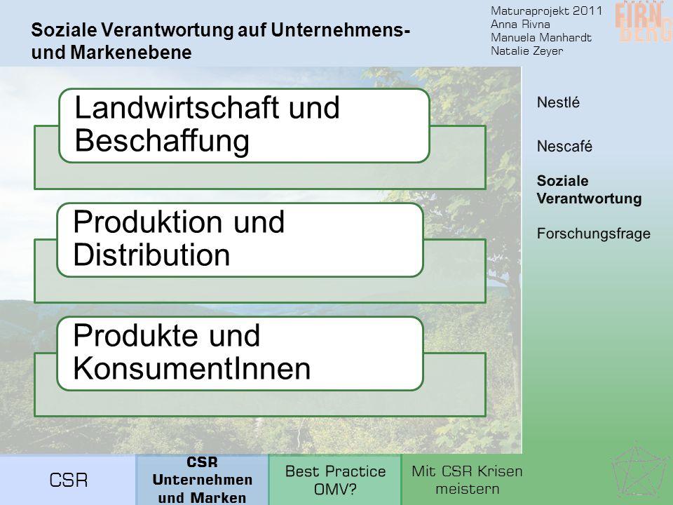 CSR Unternehmen und Marken