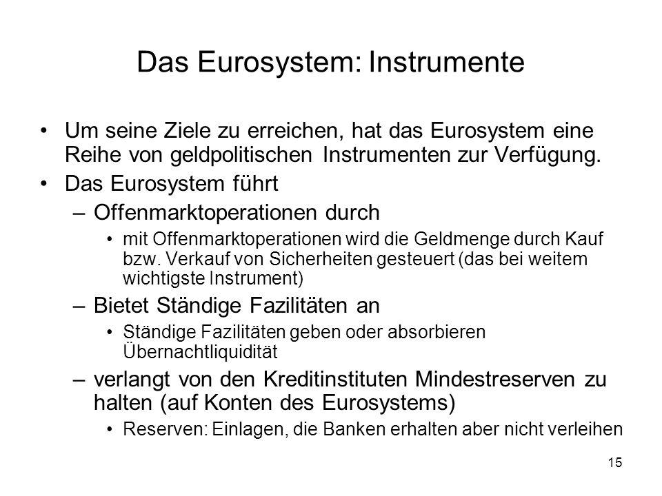 Das Eurosystem: Instrumente
