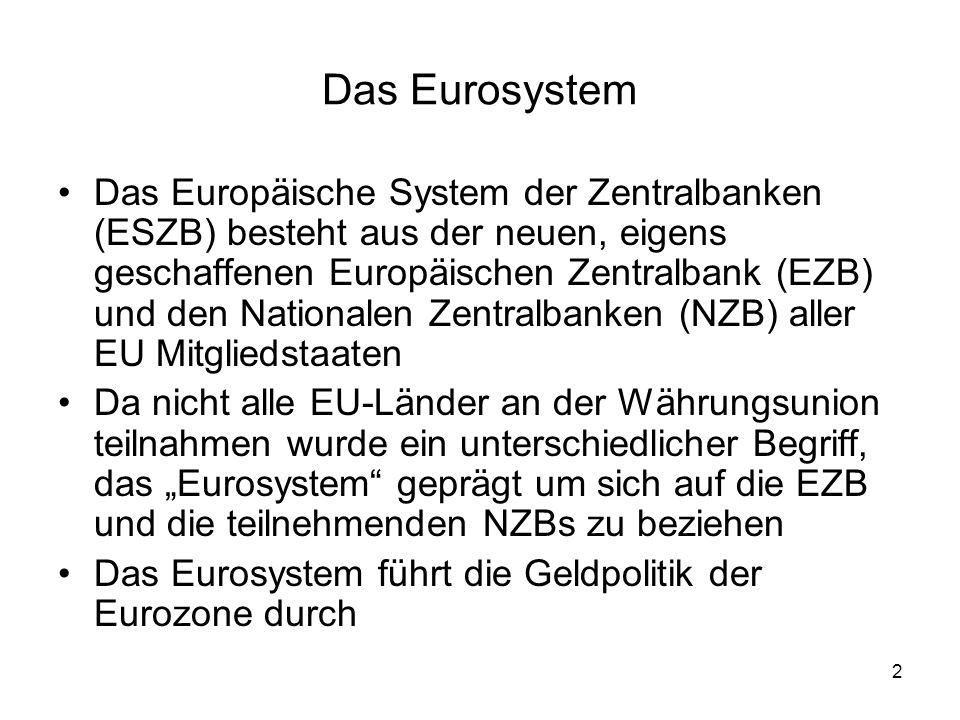 Das Eurosystem