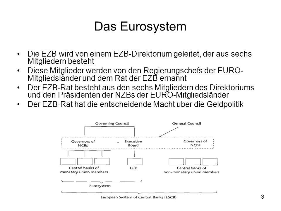 Das Eurosystem Die EZB wird von einem EZB-Direktorium geleitet, der aus sechs Mitgliedern besteht.
