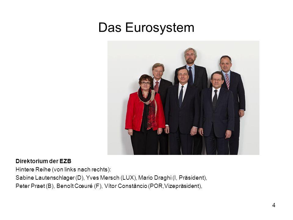 Das Eurosystem Direktorium der EZB