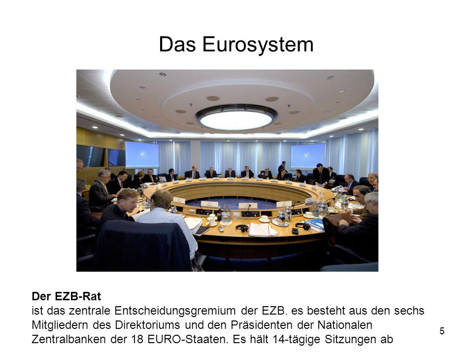 Das Eurosystem Der EZB-Rat