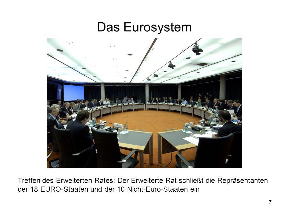Das Eurosystem Treffen des Erweiterten Rates: Der Erweiterte Rat schließt die Repräsentanten.