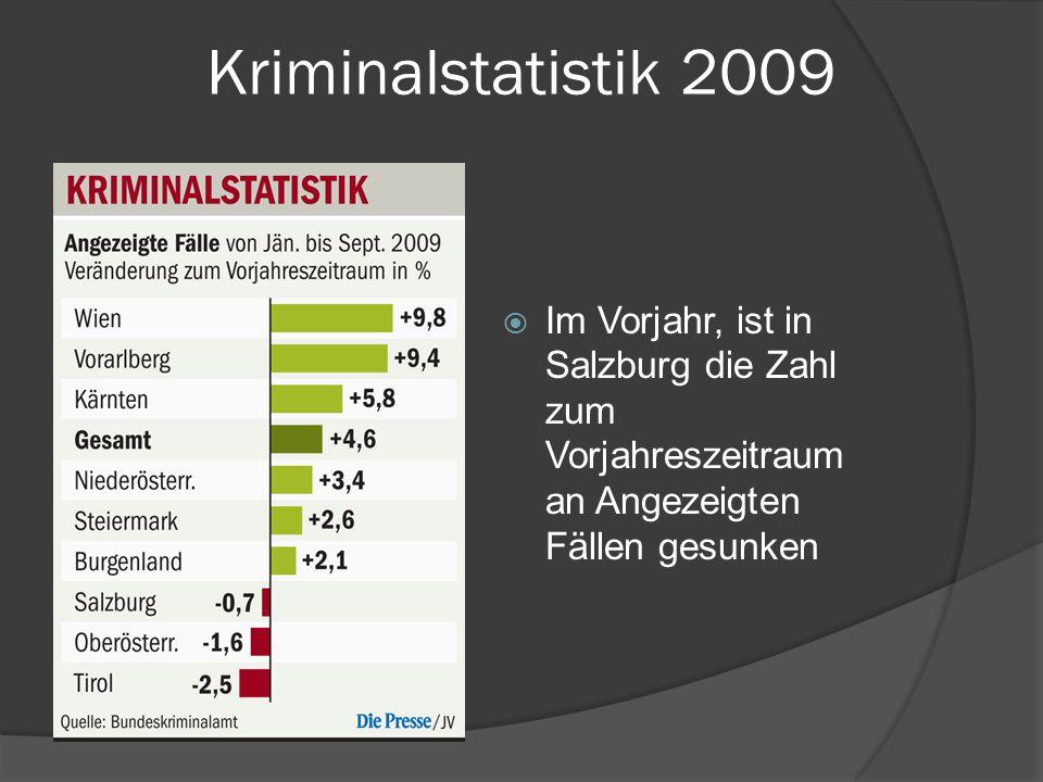 Kriminalstatistik 2009 Im Vorjahr, ist in Salzburg die Zahl zum Vorjahreszeitraum an Angezeigten Fällen gesunken.