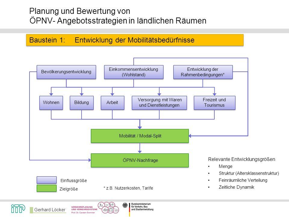 Planung und Bewertung von ÖPNV- Angebotsstrategien in ländlichen Räumen